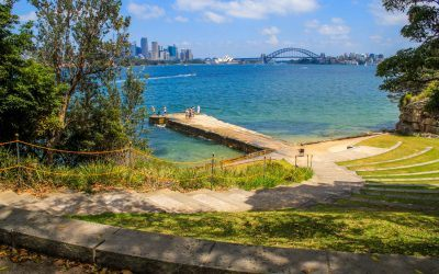 Mini Travel Guide to Sydney City – A 2 Minute Video